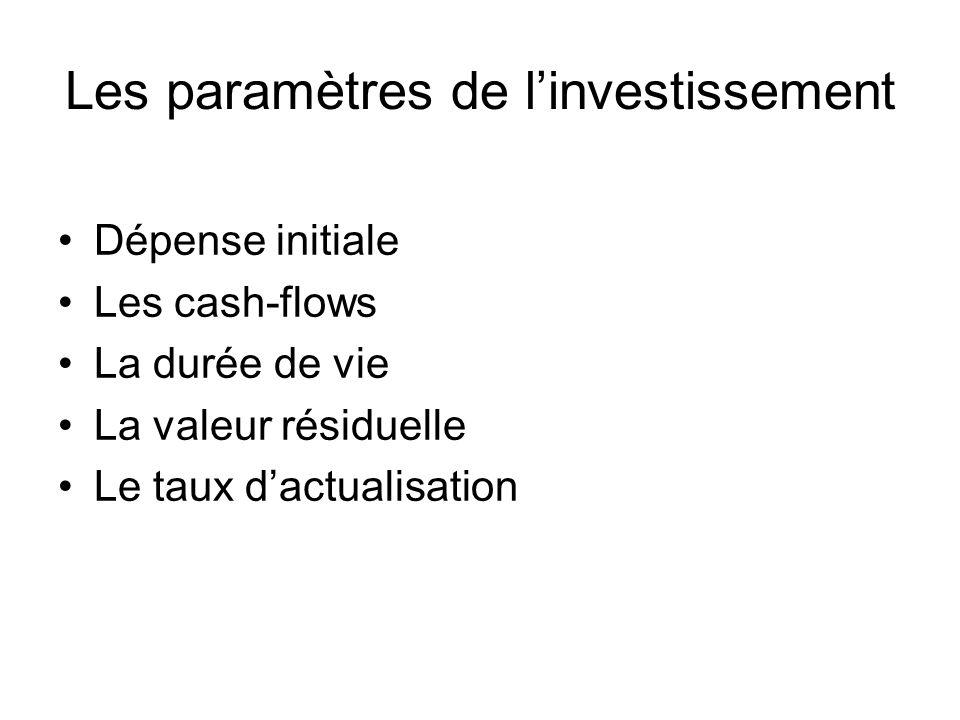Les paramètres de linvestissement Dépense initiale Les cash-flows La durée de vie La valeur résiduelle Le taux dactualisation