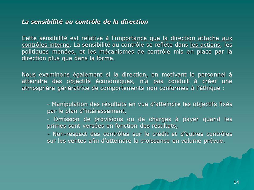14 La sensibilité au contrôle de la direction Cette sensibilité est relative à limportance que la direction attache aux contrôles interne. La sensibil