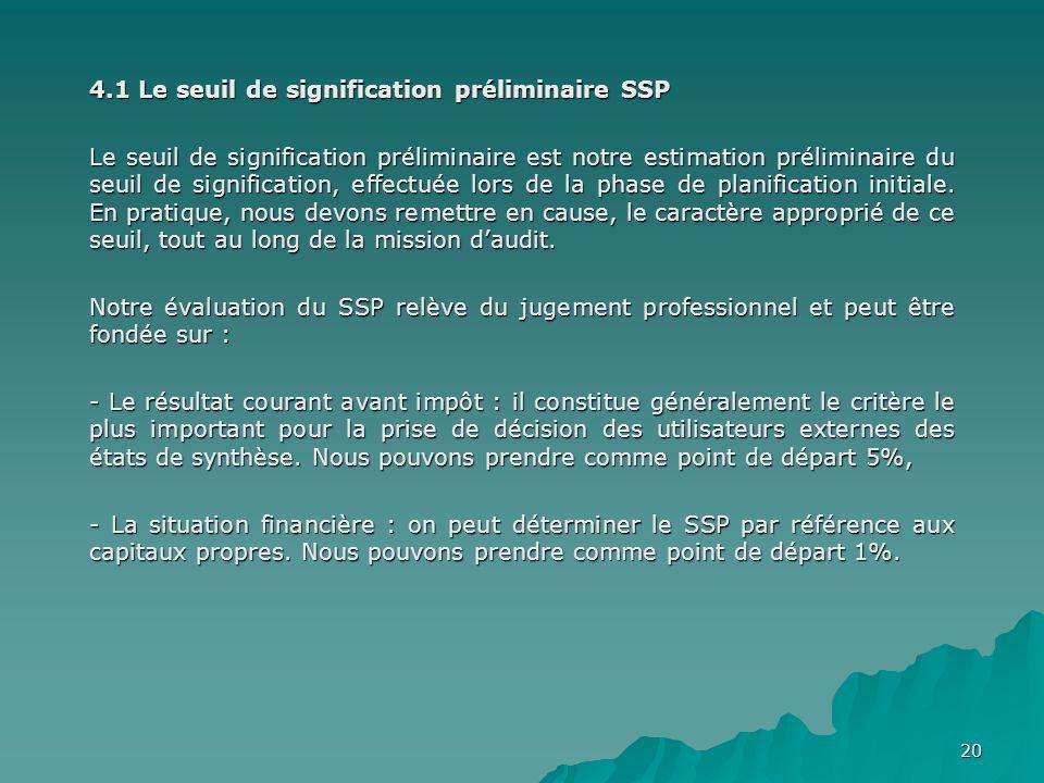 20 4.1 Le seuil de signification préliminaire SSP Le seuil de signification préliminaire est notre estimation préliminaire du seuil de signification,
