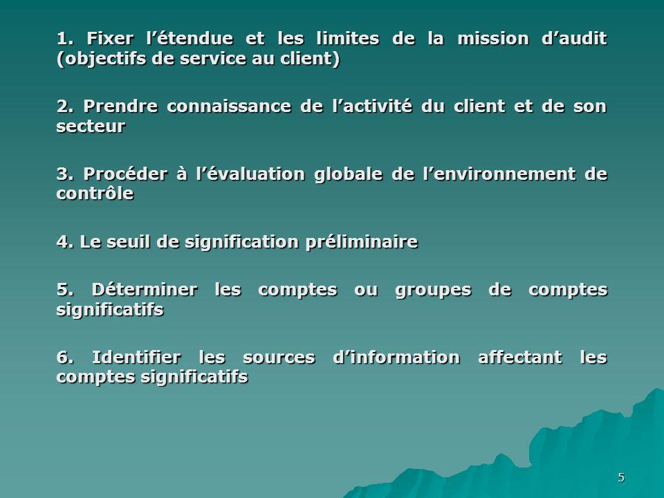 5 1. Fixer létendue et les limites de la mission daudit (objectifs de service au client) 2. Prendre connaissance de lactivité du client et de son sect