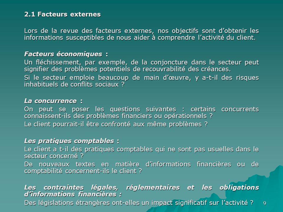 9 2.1 Facteurs externes Lors de la revue des facteurs externes, nos objectifs sont dobtenir les informations susceptibles de nous aider à comprendre l