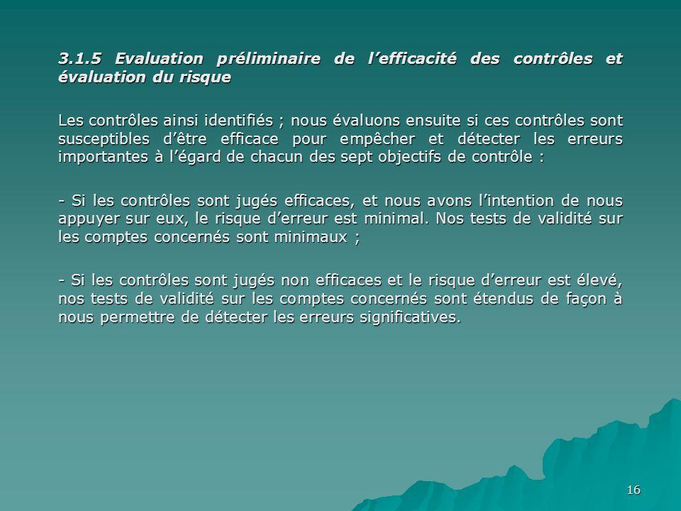 16 3.1.5 Evaluation préliminaire de lefficacité des contrôles et évaluation du risque Les contrôles ainsi identifiés ; nous évaluons ensuite si ces co
