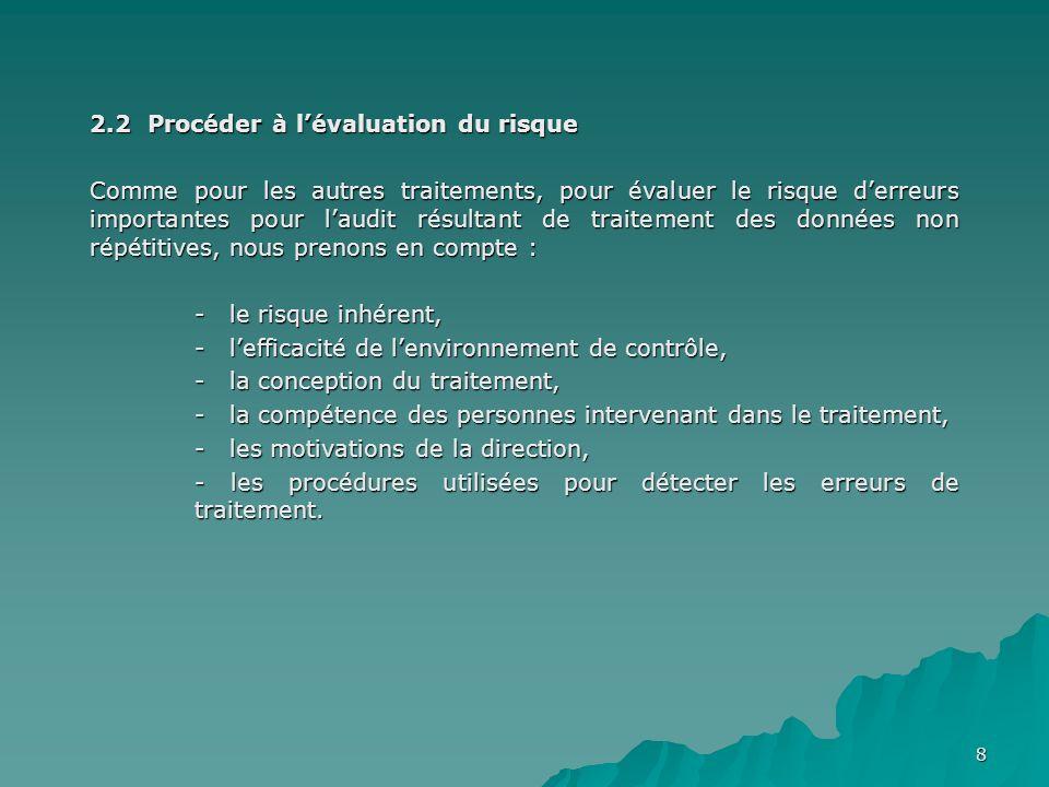 8 2.2 Procéder à lévaluation du risque Comme pour les autres traitements, pour évaluer le risque derreurs importantes pour laudit résultant de traitem