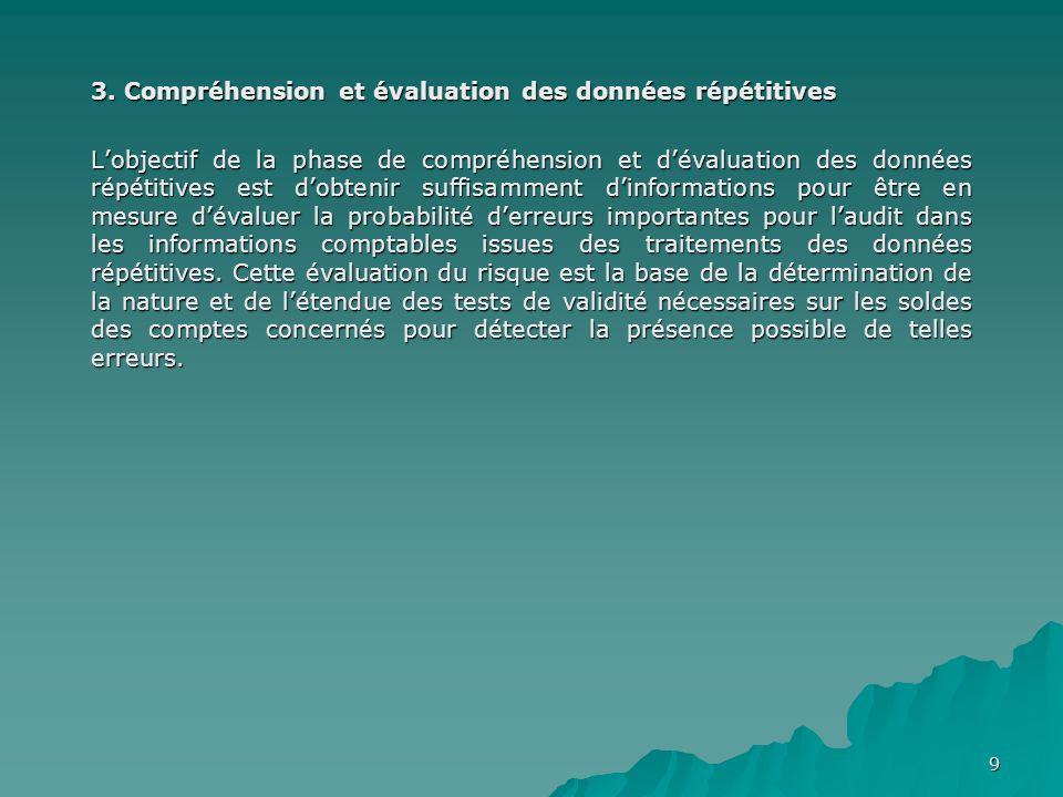 9 3. Compréhension et évaluation des données répétitives Lobjectif de la phase de compréhension et dévaluation des données répétitives est dobtenir su