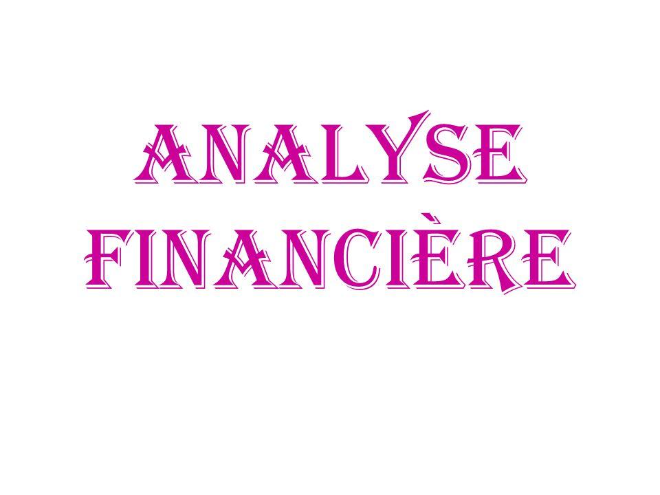 Notion de lautofinancement : L autofinancement est la part de la CAF consacrée au financement de l entreprise.