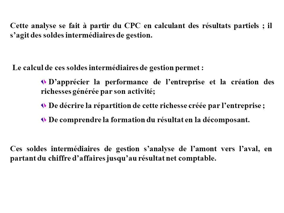 Cette analyse se fait à partir du CPC en calculant des résultats partiels ; il sagit des soldes intermédiaires de gestion. Le calcul de ces soldes int