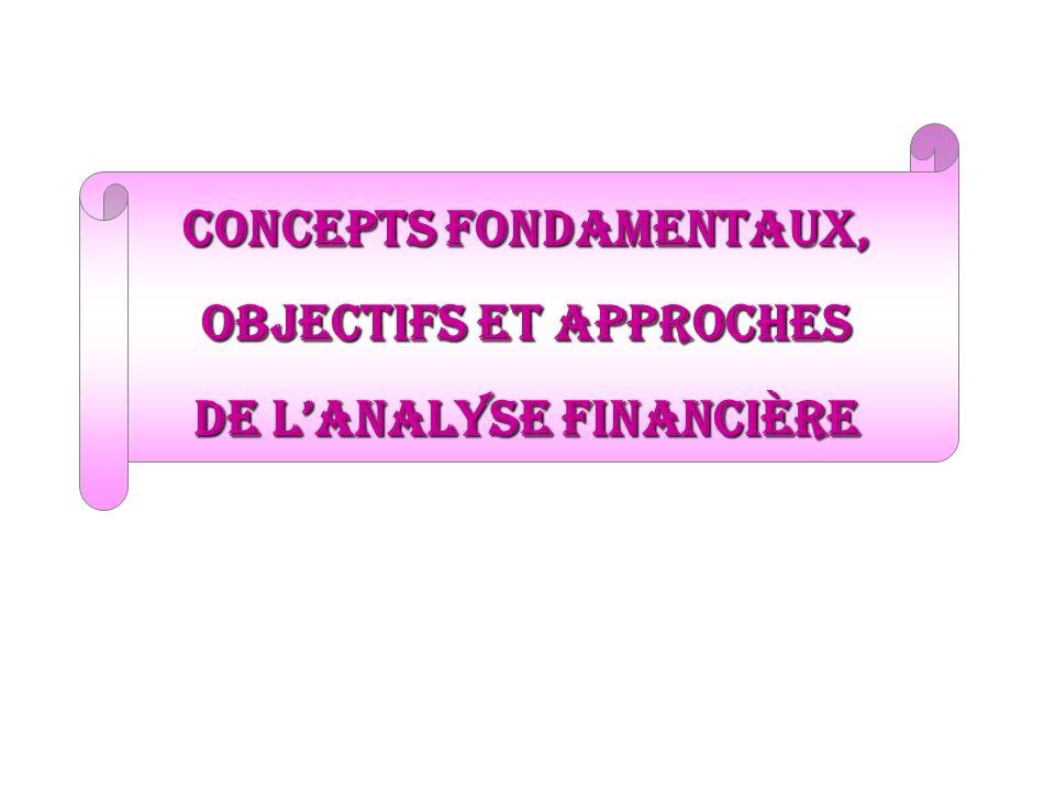 Concepts fondamentaux, Objectifs et approches de lanalyse financière