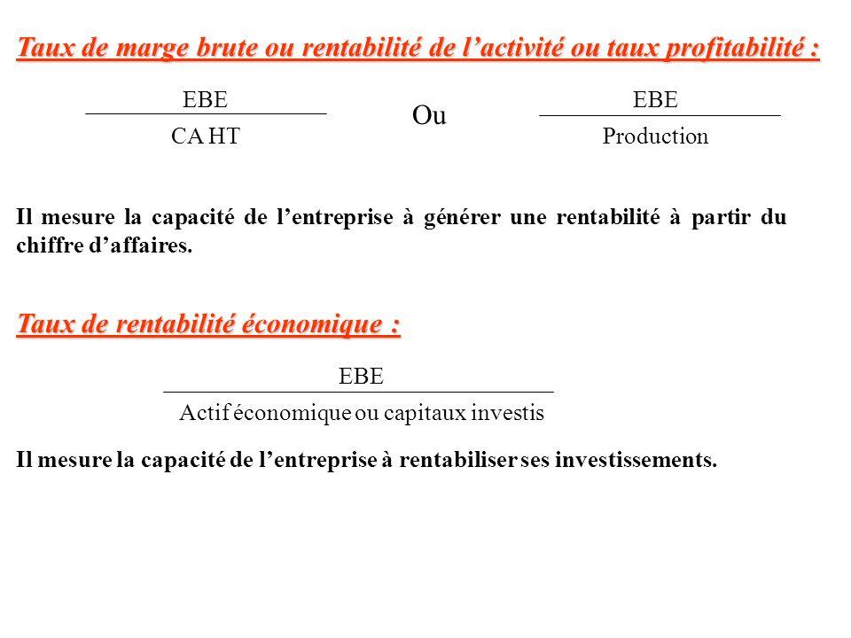 Taux de marge brute ou rentabilité de lactivité ou taux profitabilité : Il mesure la capacité de lentreprise à générer une rentabilité à partir du chi