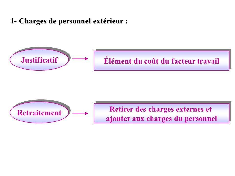 1- Charges de personnel extérieur : Justificatif Retraitement Élément du coût du facteur travail Retirer des charges externes et ajouter aux charges d