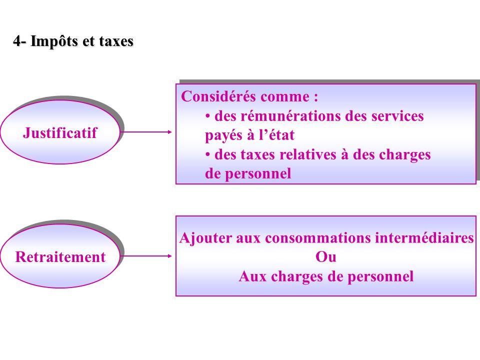 4- Impôts et taxes Justificatif Retraitement Considérés comme : des rémunérations des services payés à létat des taxes relatives à des charges de pers
