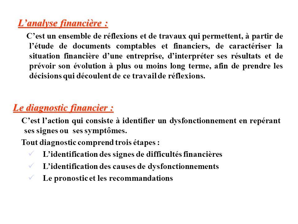 Lanalyse financière : Cest un ensemble de réflexions et de travaux qui permettent, à partir de létude de documents comptables et financiers, de caract