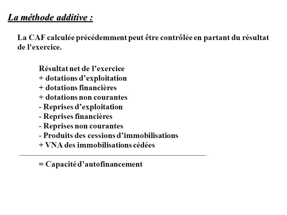 La méthode additive : La CAF calculée précédemment peut être contrôlée en partant du résultat de l'exercice. Résultat net de lexercice + dotations dex