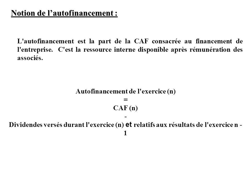 Notion de lautofinancement : L'autofinancement est la part de la CAF consacrée au financement de l'entreprise. C'est la ressource interne disponible a