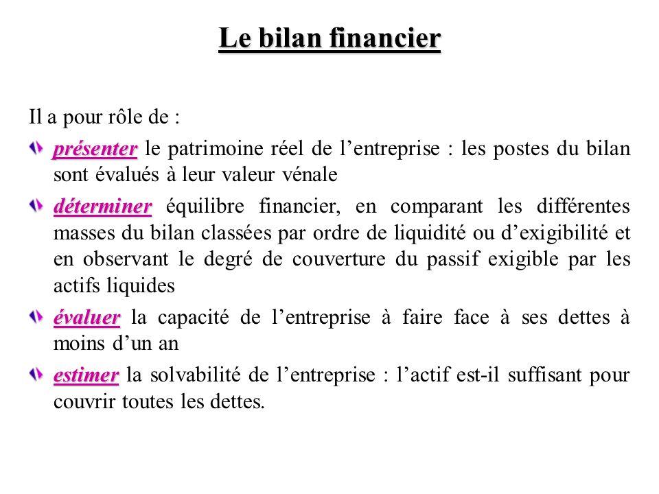 Le bilan financier Il a pour rôle de : présenter présenter le patrimoine réel de lentreprise : les postes du bilan sont évalués à leur valeur vénale d