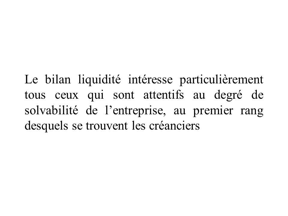 Le bilan liquidité intéresse particulièrement tous ceux qui sont attentifs au degré de solvabilité de lentreprise, au premier rang desquels se trouven