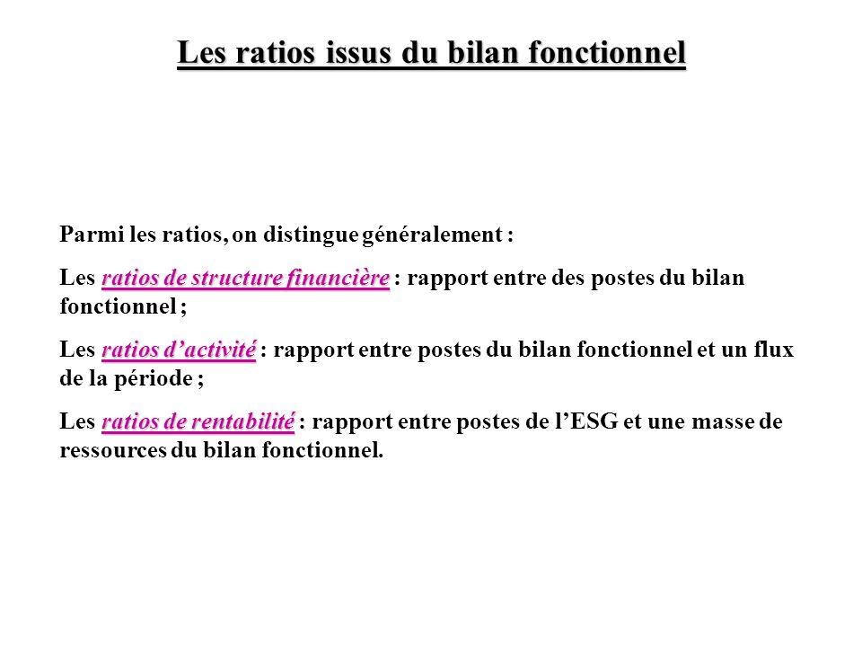 Les ratios issus du bilan fonctionnel Parmi les ratios, on distingue généralement : ratios de structure financière Les ratios de structure financière