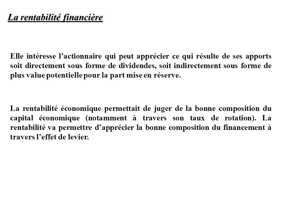 La rentabilité financière Elle intéresse lactionnaire qui peut apprécier ce qui résulte de ses apports soit directement sous forme de dividendes, soit