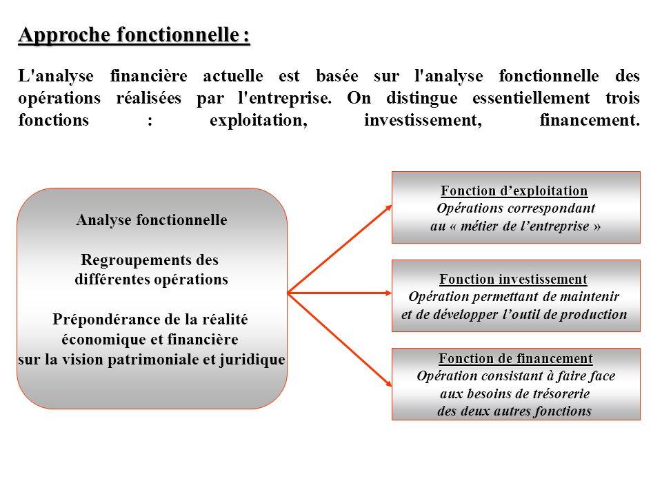 Analyse fonctionnelle Regroupements des différentes opérations Prépondérance de la réalité économique et financière sur la vision patrimoniale et juri