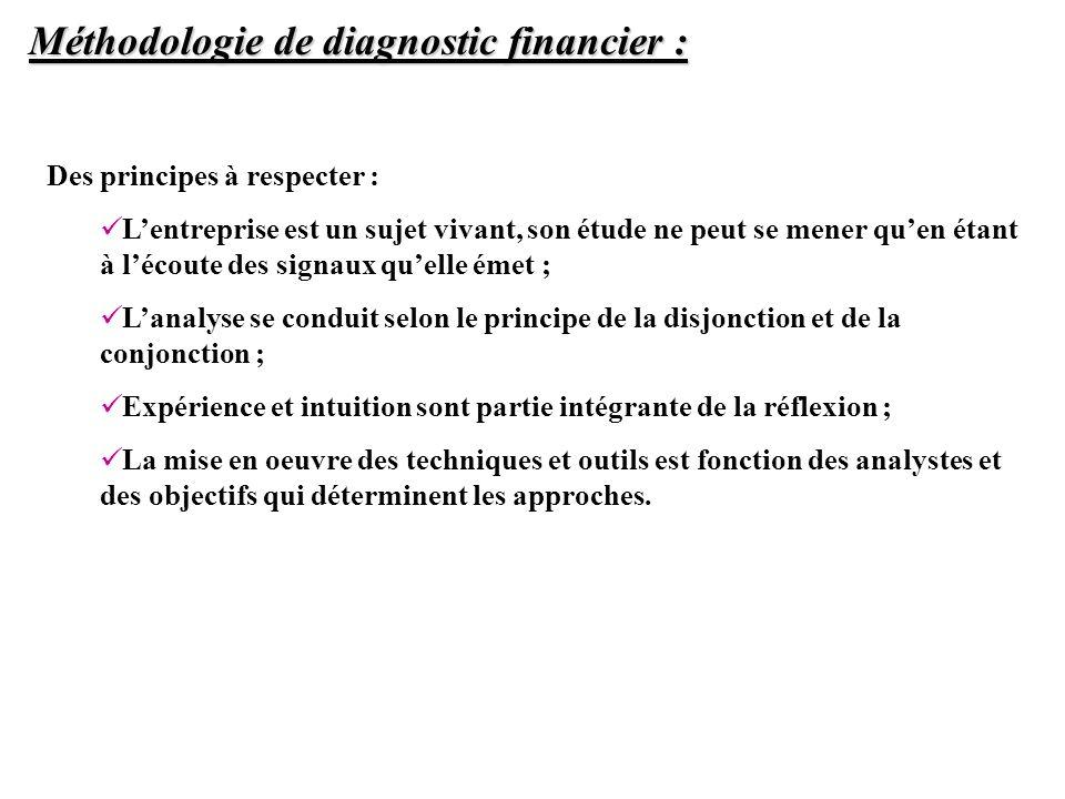 Étapes du diagnostic financier : 1- Fixer les objectifs de lanalyse 2- Choix de lapproche ou des approches 3- collecte et mise en forme des informations comptables et extra comptables 4- Calculs 5- constats 9- décision – suivi 8- recommandations 7- diagnostic - synthèse 6- interprétation