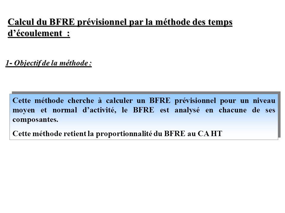 Calcul du BFRE prévisionnel par la méthode des temps découlement : Cette méthode cherche à calculer un BFRE prévisionnel pour un niveau moyen et norma