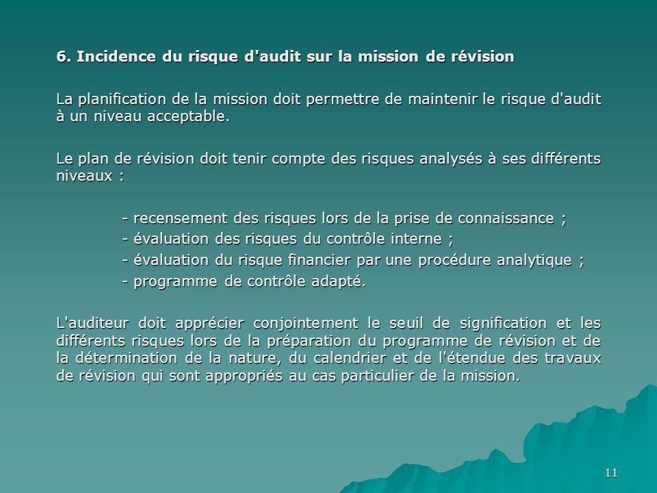 11 6. Incidence du risque d'audit sur la mission de révision La planification de la mission doit permettre de maintenir le risque d'audit à un niveau