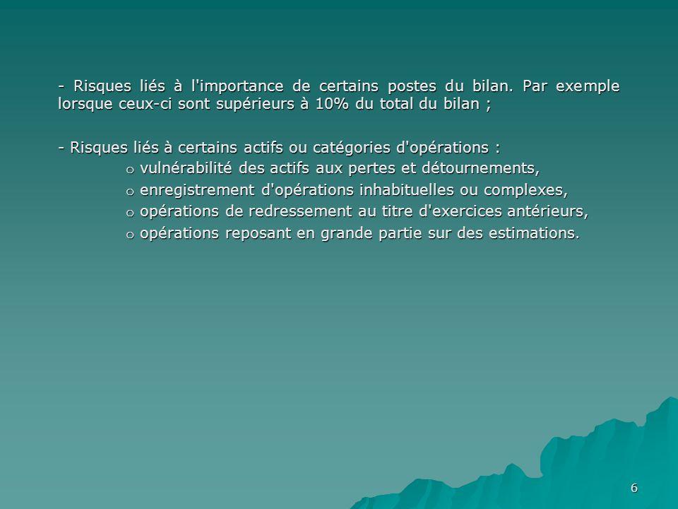7 3.Le risque lié au contrôle (par l entreprise) 3.