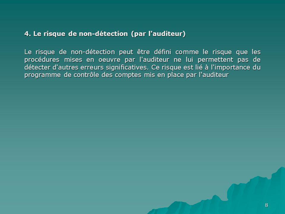 8 4. Le risque de non-détection (par l'auditeur) Le risque de non-détection peut être défini comme le risque que les procédures mises en oeuvre par l'