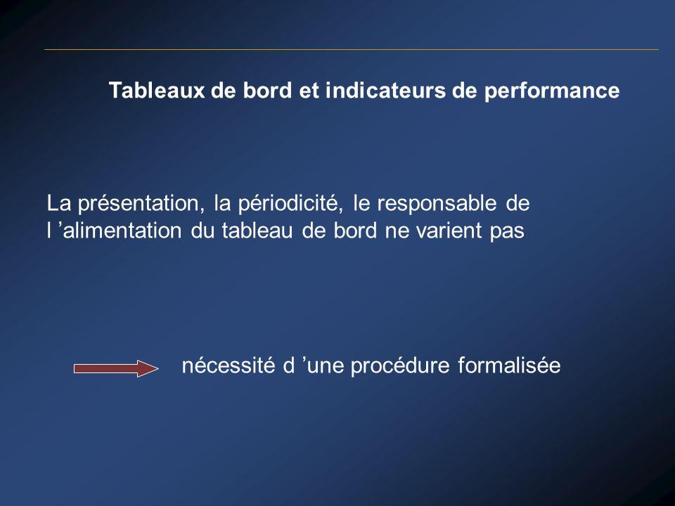 Tableaux de bord et indicateurs de performance La présentation, la périodicité, le responsable de l alimentation du tableau de bord ne varient pas néc