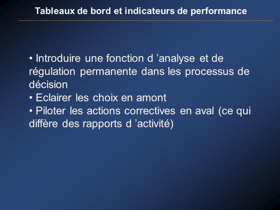 Tableaux de bord et indicateurs de performance Introduire une fonction d analyse et de régulation permanente dans les processus de décision Eclairer l