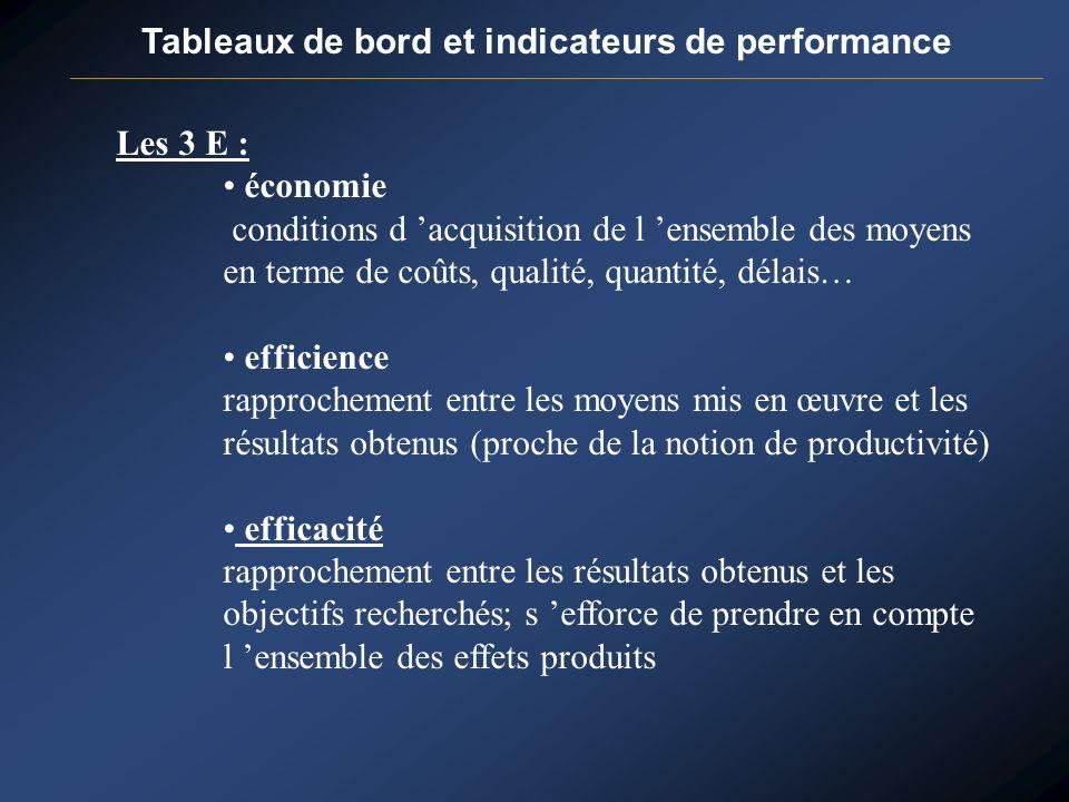 Tableaux de bord et indicateurs de performance Les 3 E : économie conditions d acquisition de l ensemble des moyens en terme de coûts, qualité, quanti