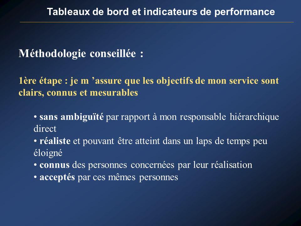 Tableaux de bord et indicateurs de performance Méthodologie conseillée : 1ère étape : je m assure que les objectifs de mon service sont clairs, connus