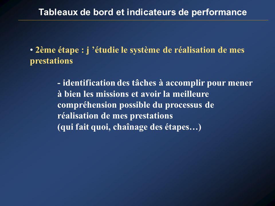 Tableaux de bord et indicateurs de performance 2ème étape : j étudie le système de réalisation de mes prestations - identification des tâches à accomp