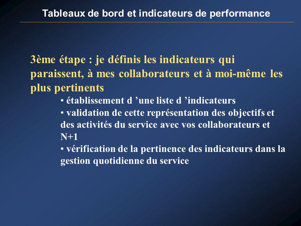 Tableaux de bord et indicateurs de performance 3ème étape : je définis les indicateurs qui paraissent, à mes collaborateurs et à moi-même les plus per