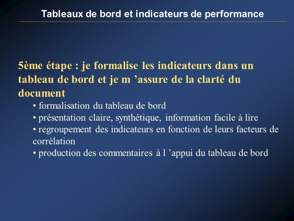 Tableaux de bord et indicateurs de performance 5ème étape : je formalise les indicateurs dans un tableau de bord et je m assure de la clarté du docume