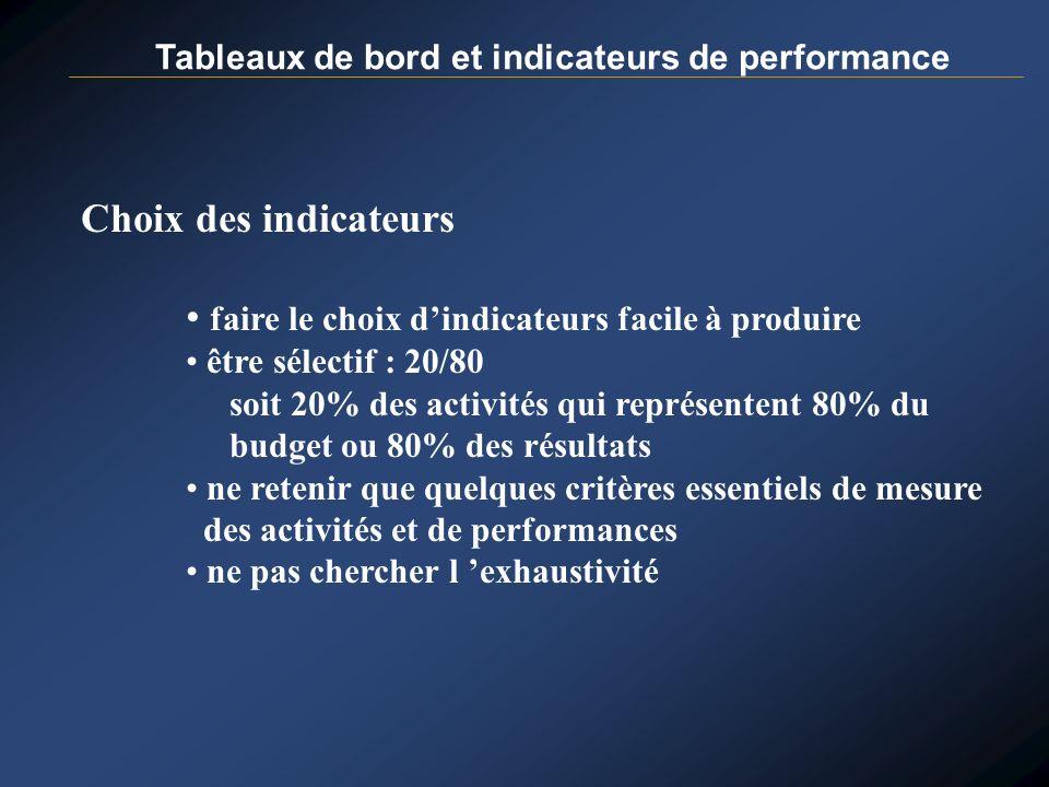 Tableaux de bord et indicateurs de performance Choix des indicateurs faire le choix dindicateurs facile à produire être sélectif : 20/80 soit 20% des