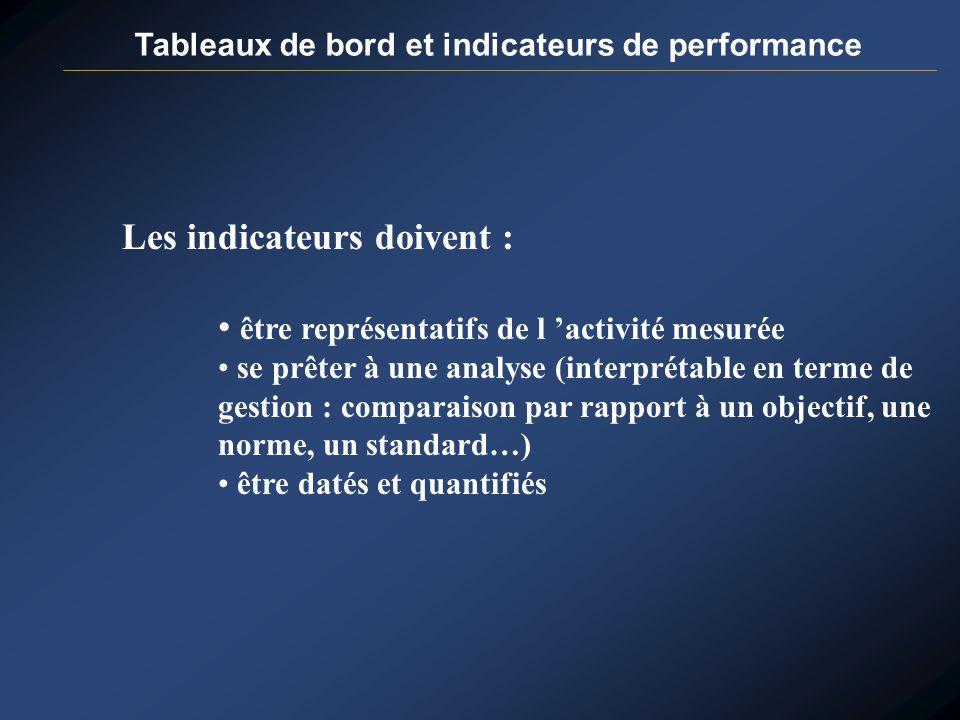 Tableaux de bord et indicateurs de performance Les indicateurs doivent : être représentatifs de l activité mesurée se prêter à une analyse (interpréta