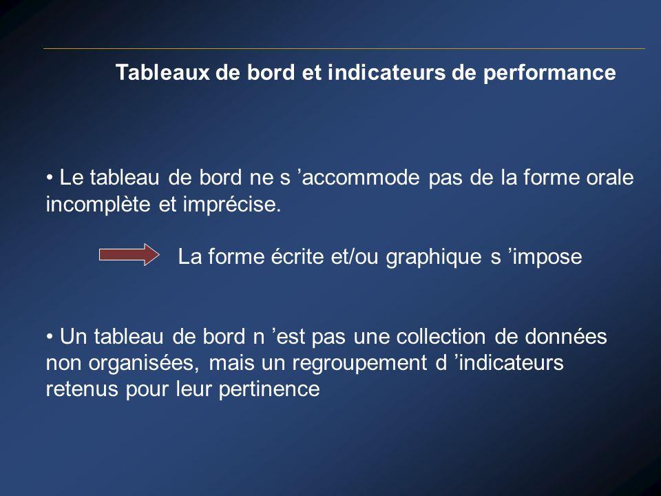 Tableaux de bord et indicateurs de performance Le tableau de bord ne s accommode pas de la forme orale incomplète et imprécise. La forme écrite et/ou