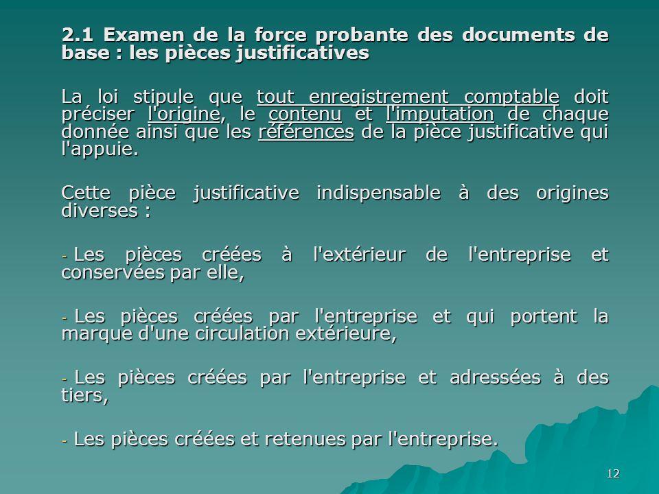 12 2.1 Examen de la force probante des documents de base : les pièces justificatives La loi stipule que tout enregistrement comptable doit préciser l'