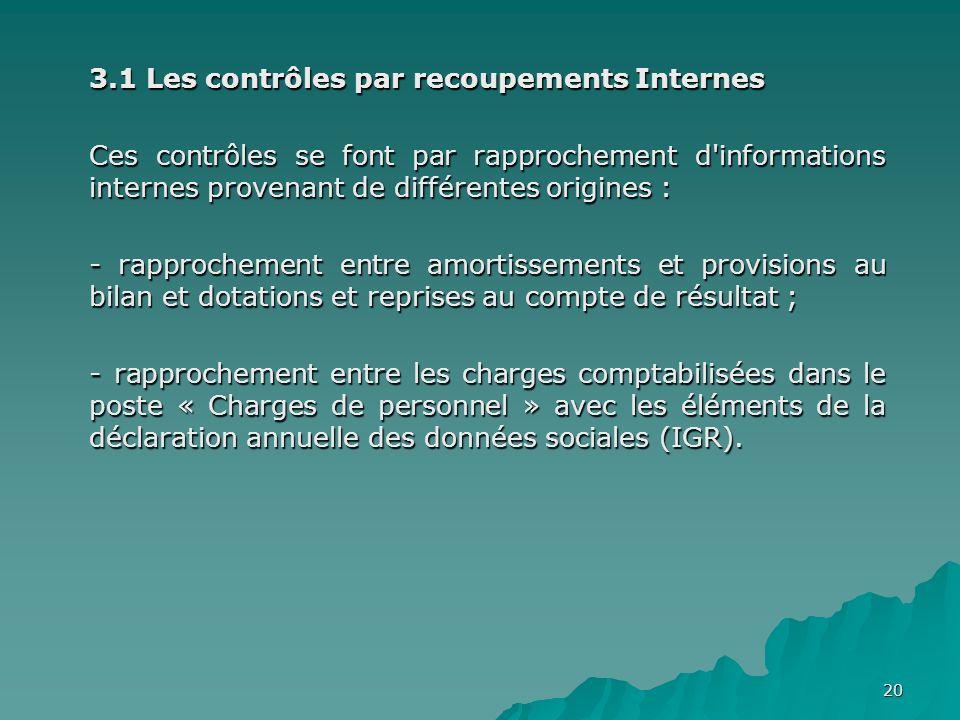 20 3.1 Les contrôles par recoupements Internes Ces contrôles se font par rapprochement d'informations internes provenant de différentes origines : - r