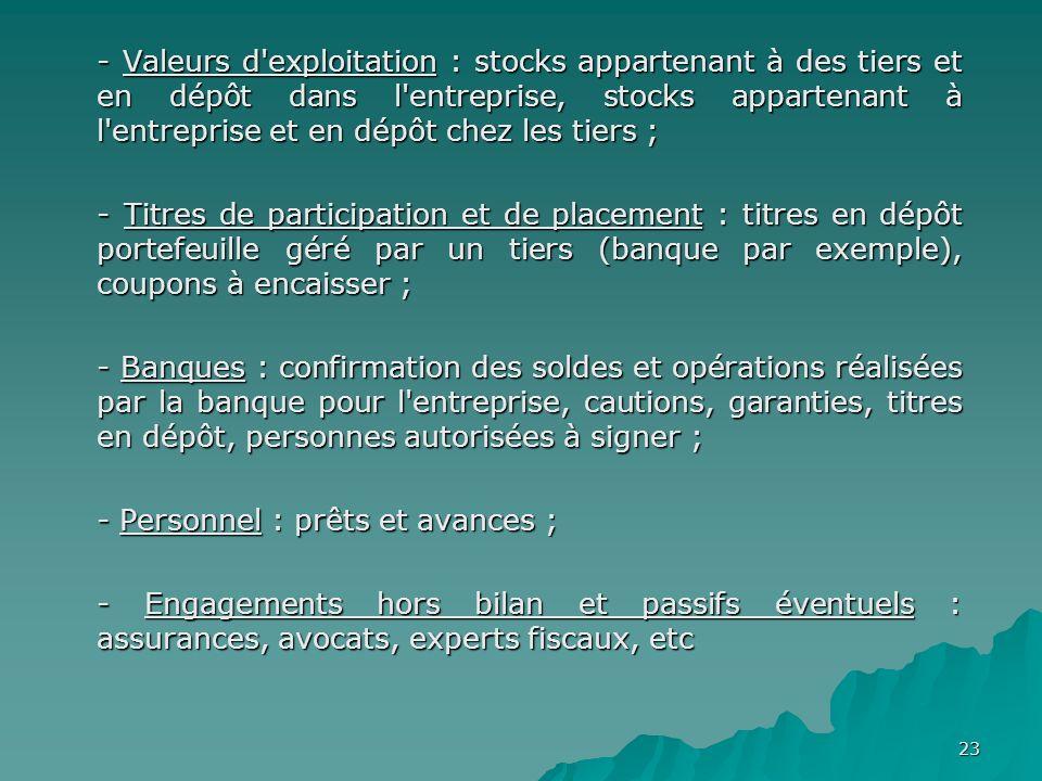 23 - Valeurs d'exploitation : stocks appartenant à des tiers et en dépôt dans l'entreprise, stocks appartenant à l'entreprise et en dépôt chez les tie