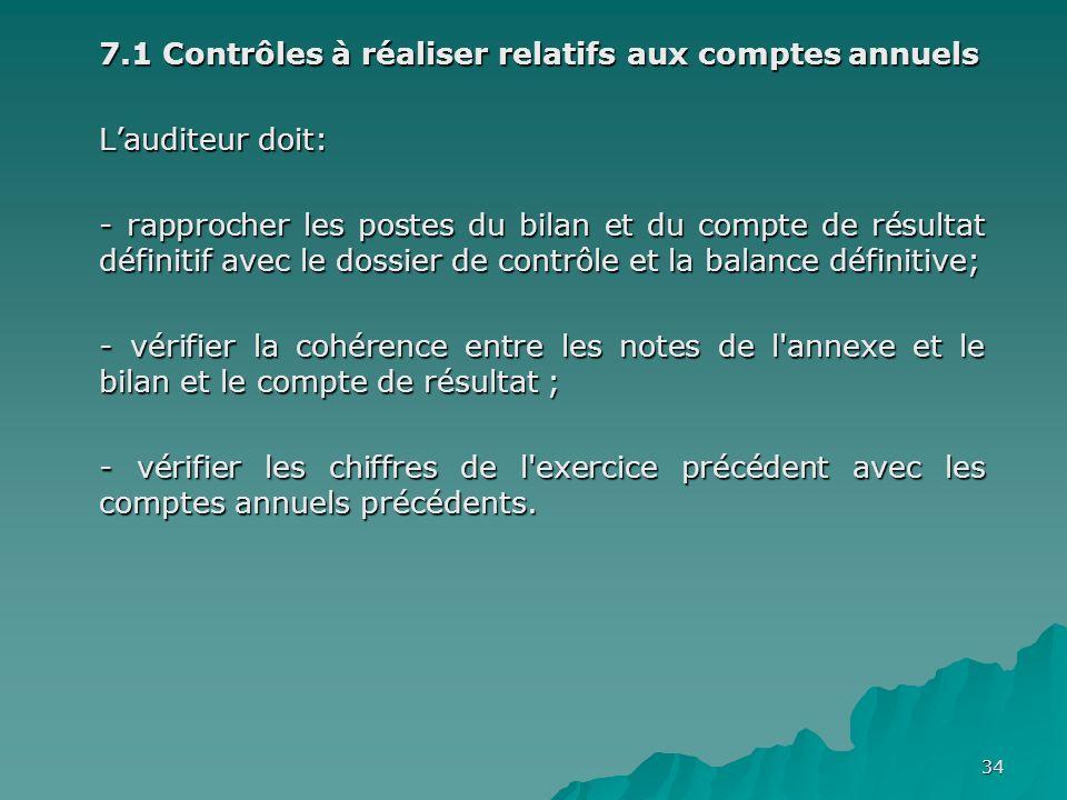 34 7.1 Contrôles à réaliser relatifs aux comptes annuels Lauditeur doit: - rapprocher les postes du bilan et du compte de résultat définitif avec le d