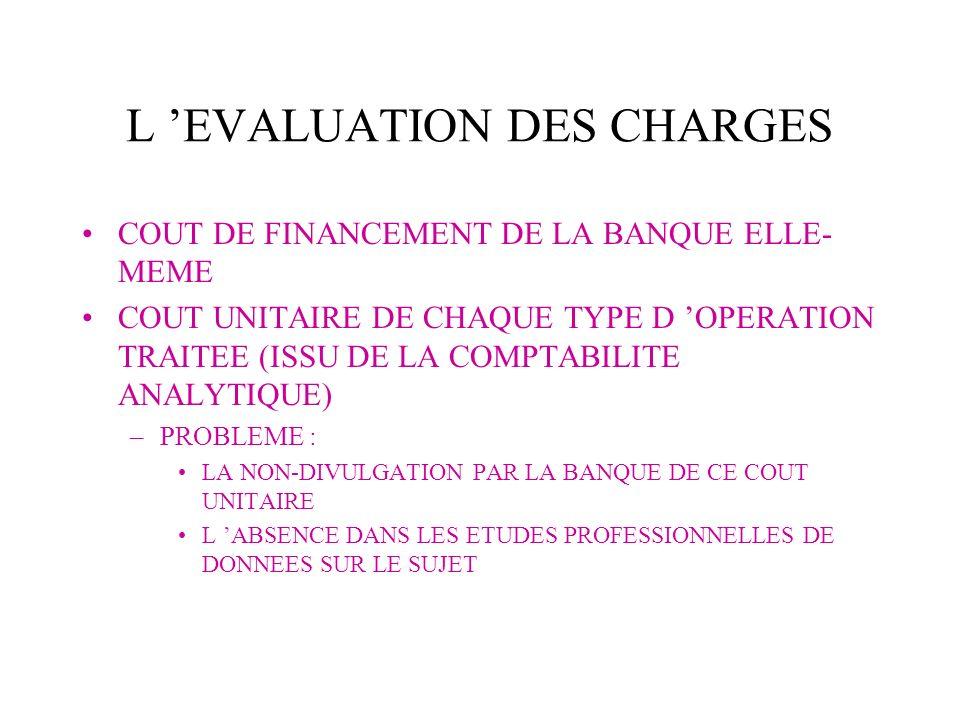 L EVALUATION DES CHARGES COUT DE FINANCEMENT DE LA BANQUE ELLE- MEME COUT UNITAIRE DE CHAQUE TYPE D OPERATION TRAITEE (ISSU DE LA COMPTABILITE ANALYTI