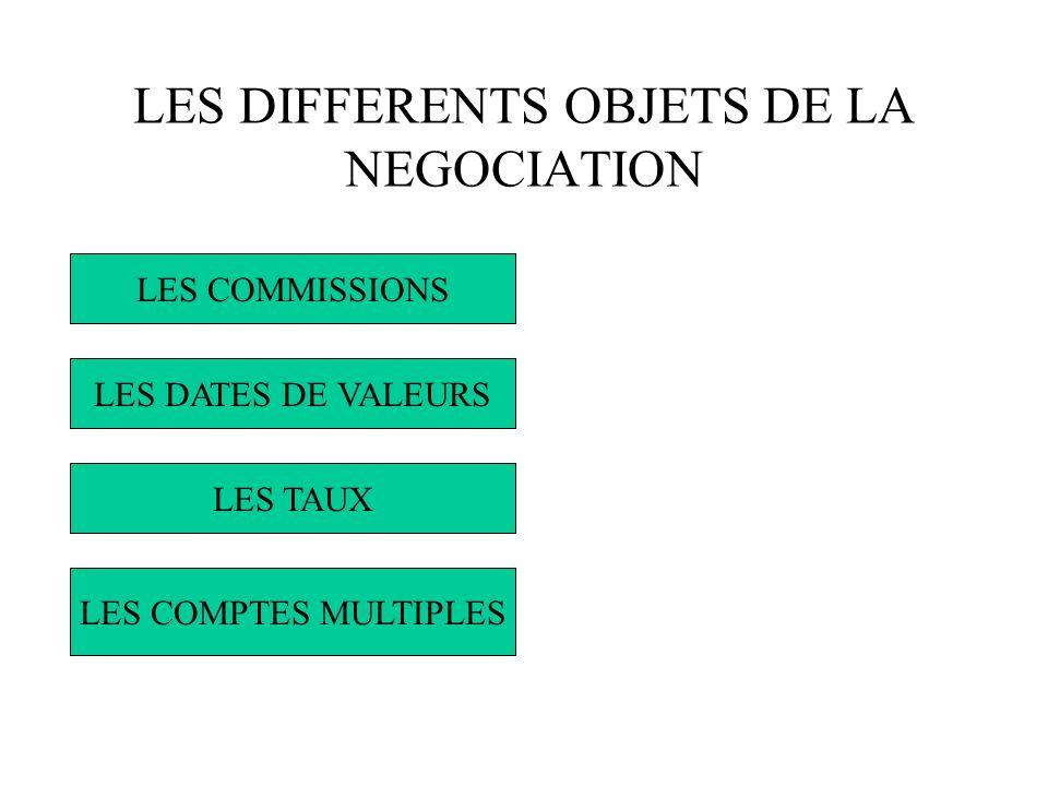 LES DIFFERENTS OBJETS DE LA NEGOCIATION LES COMMISSIONS LES DATES DE VALEURS LES TAUX LES COMPTES MULTIPLES