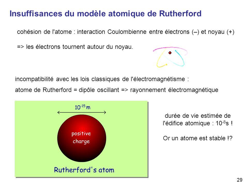 29 Insuffisances du modèle atomique de Rutherford cohésion de l'atome : interaction Coulombienne entre électrons (–) et noyau (+) => les électrons tou