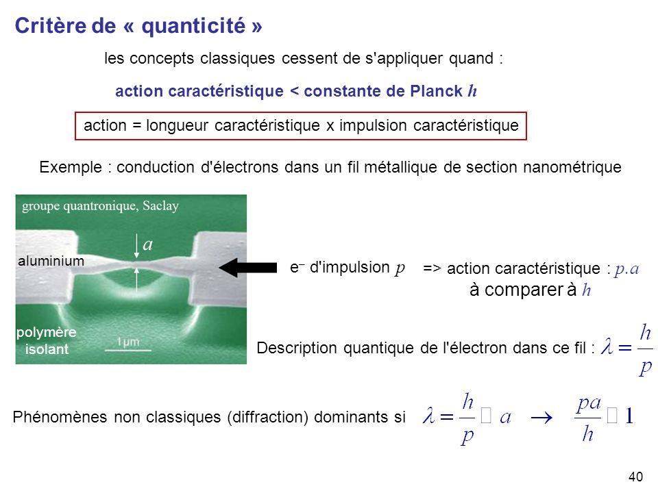 40 Critère de « quanticité » les concepts classiques cessent de s'appliquer quand : action caractéristique < constante de Planck h action = longueur c