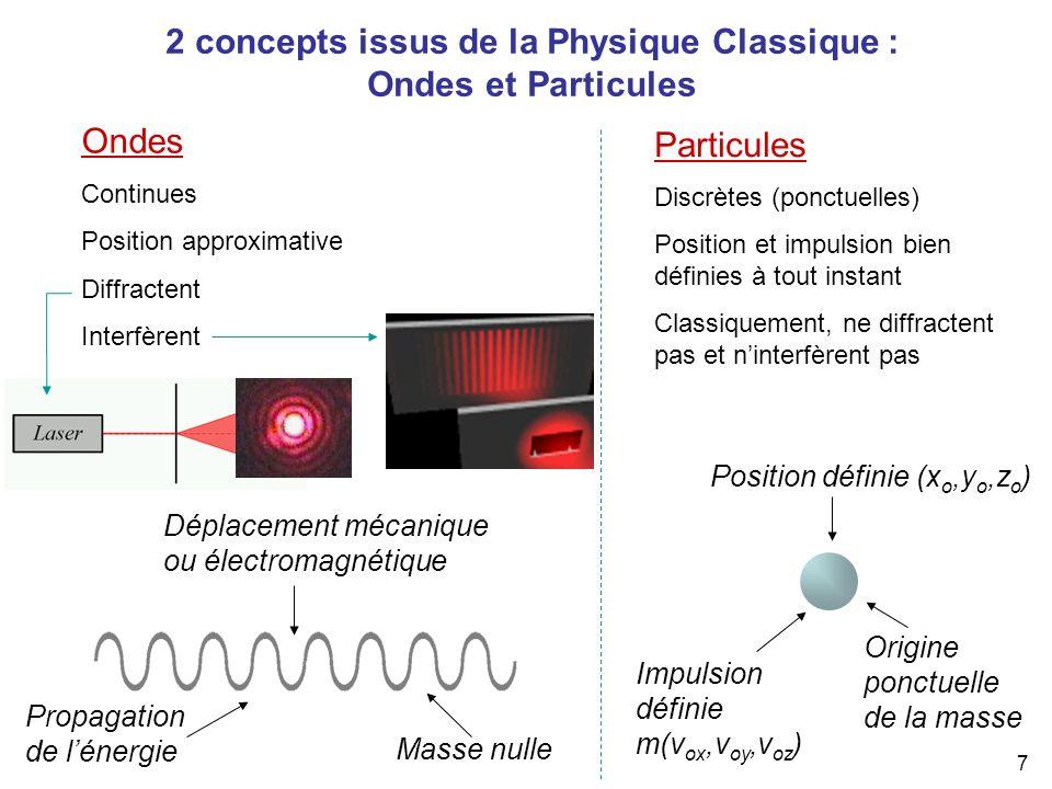7 Particules Discrètes (ponctuelles) Position et impulsion bien définies à tout instant Classiquement, ne diffractent pas et ninterfèrent pas Impulsio