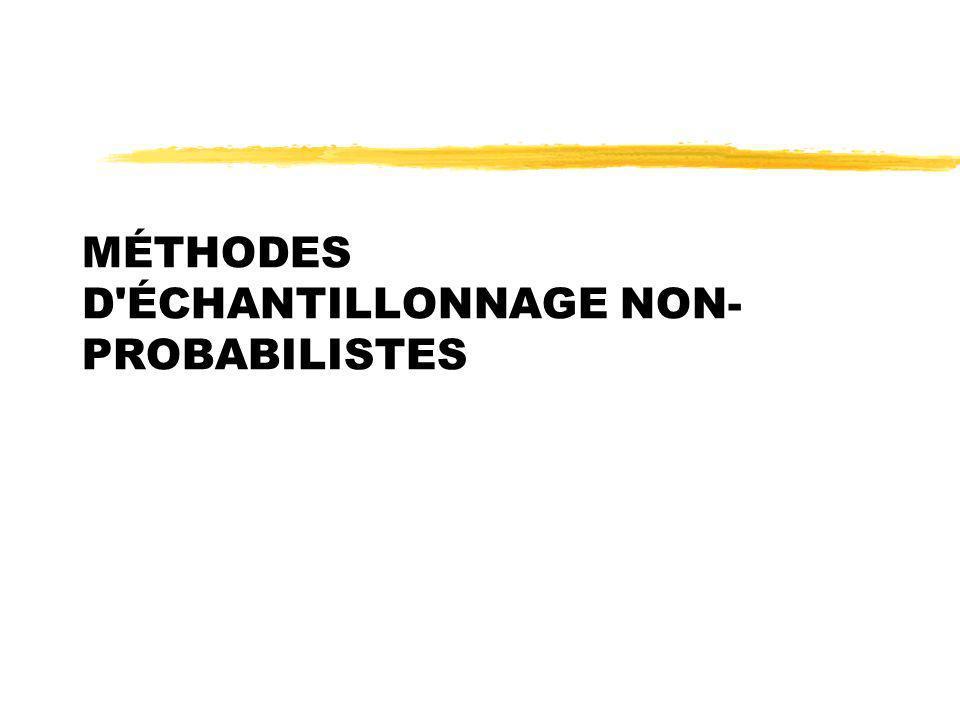 MÉTHODES D'ÉCHANTILLONNAGE NON- PROBABILISTES