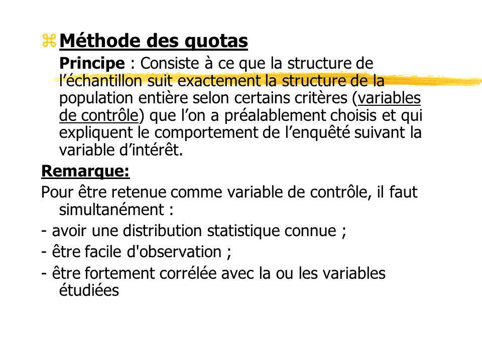 zMéthode des quotas Principe : Consiste à ce que la structure de léchantillon suit exactement la structure de la population entière selon certains cri