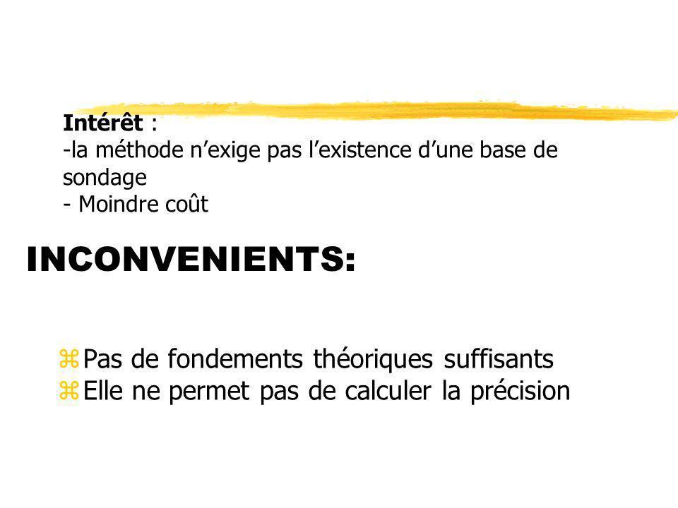 INCONVENIENTS: zPas de fondements théoriques suffisants zElle ne permet pas de calculer la précision Intérêt : -la méthode nexige pas lexistence dune
