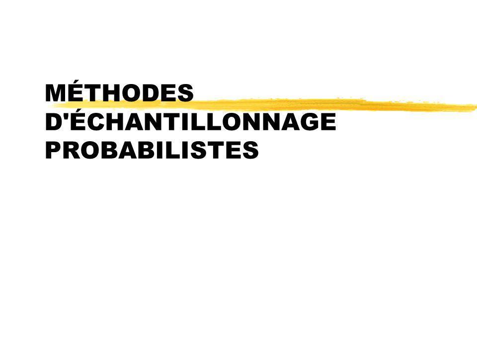 MÉTHODES D'ÉCHANTILLONNAGE PROBABILISTES